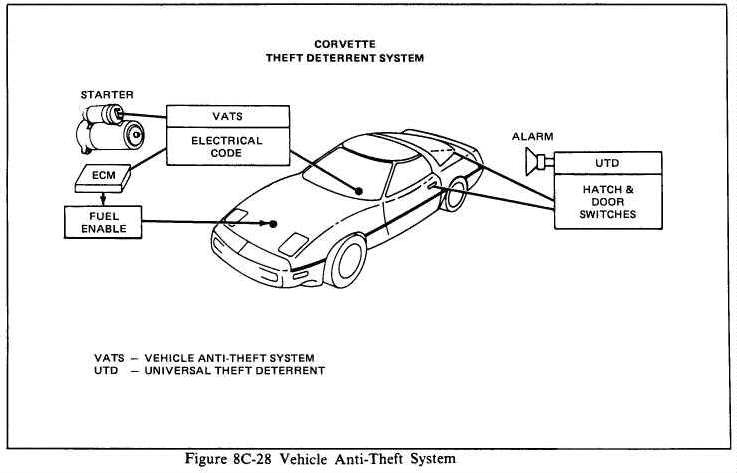 1988 camaro fuel pump relay location  1988  free engine